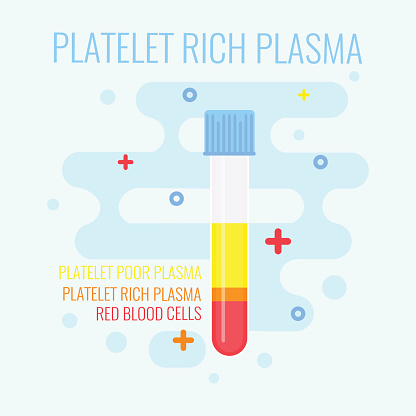 Platelet-Rich Plasma Treatment at Martin Periodontics in Mason and North Cincinnati, OH